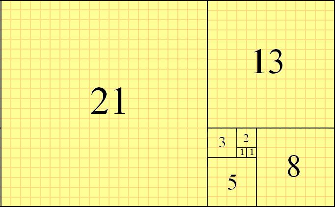 フィボナッチ数列と黄金分割